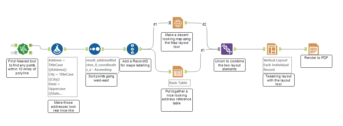 Alteryx workflow using the Find Nearest tool to create a map of convenient Boston Market Locations