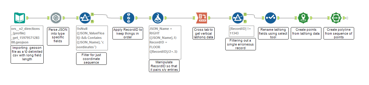 Alteryx workflow importing a .geoson file and converting it to a polyline